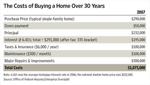 the-cost-of-buying.jpg