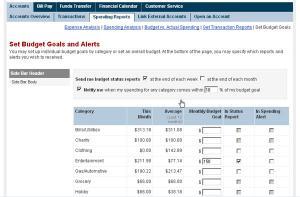 Yodlee MoneyCenter Sample Set Budget Screen