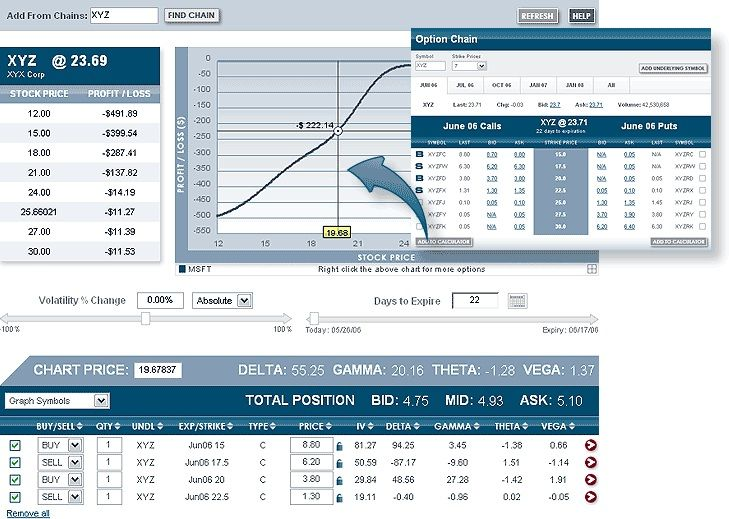 Virtual trading optionshouse