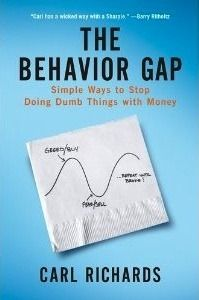 The Behavior Gap on Amazon.com