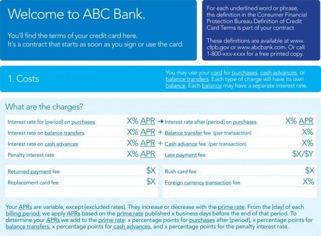 CFPB Credit Card Agreement