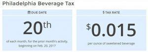 philadelphia-beverages-tax