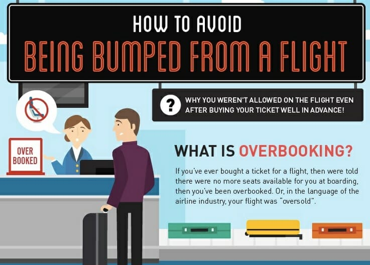 Overbooking Flights is Good for the Consumer - Let Me Explain ...