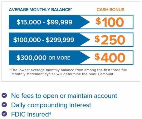 cit bank bonus
