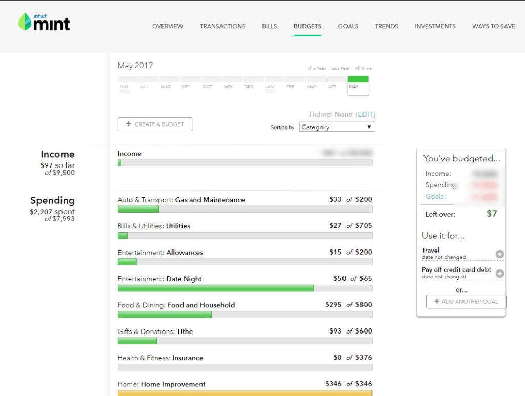 Mint.com budgets