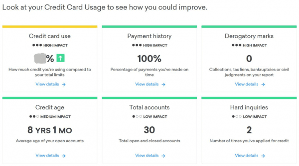I also appreciate that Credit Karma utilizes info from both Transunion and  Equifax in your dashboard cc2875d2c89d
