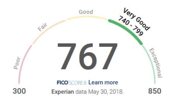 Check My Credit >> Credit Report Cards Credit Com Vs Credit Karma Consumerism